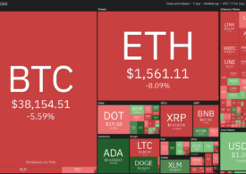 Top 5 cryptocurrencies to watch this week: BTC, DOT, LINK, XLM, THETA