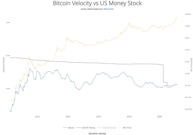 En route to $200K? Bitcoin closed February 26% above Stock-to-Flow model price